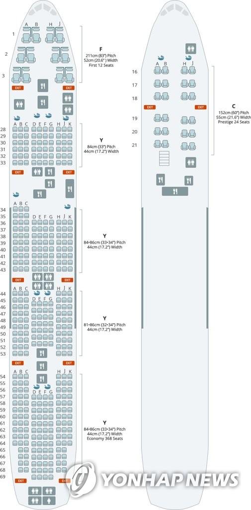 资料图片:撤侨包机B747-400机舱座位分布图 韩联社/大韩航空供图(图片严禁转载复制)
