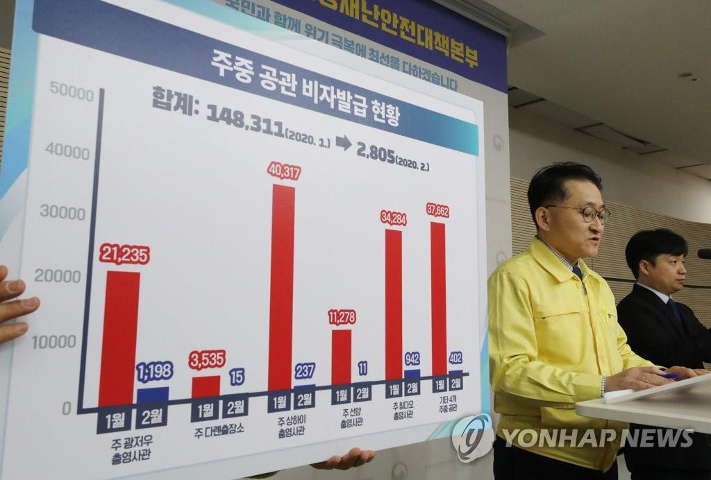 疫情下日均访韩中国人减少至1千人左右
