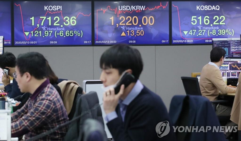 详讯:韩国两大股指开盘暴跌股市暂停交易