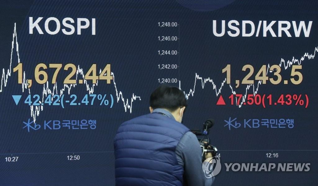 韩国放宽银行远期外汇头寸限制