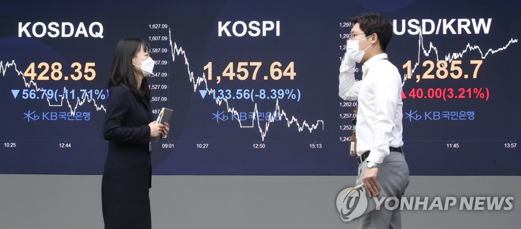 韩国KOSPI指数失守1500点
