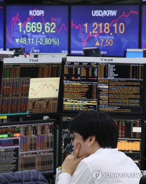 韩国股市开盘下跌