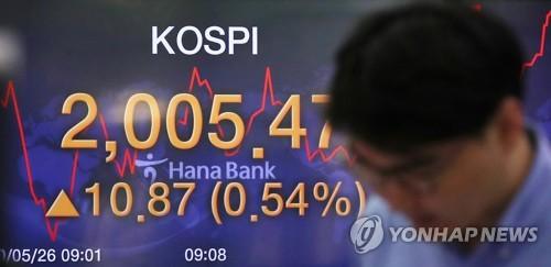 KOSPI开盘收复2000点