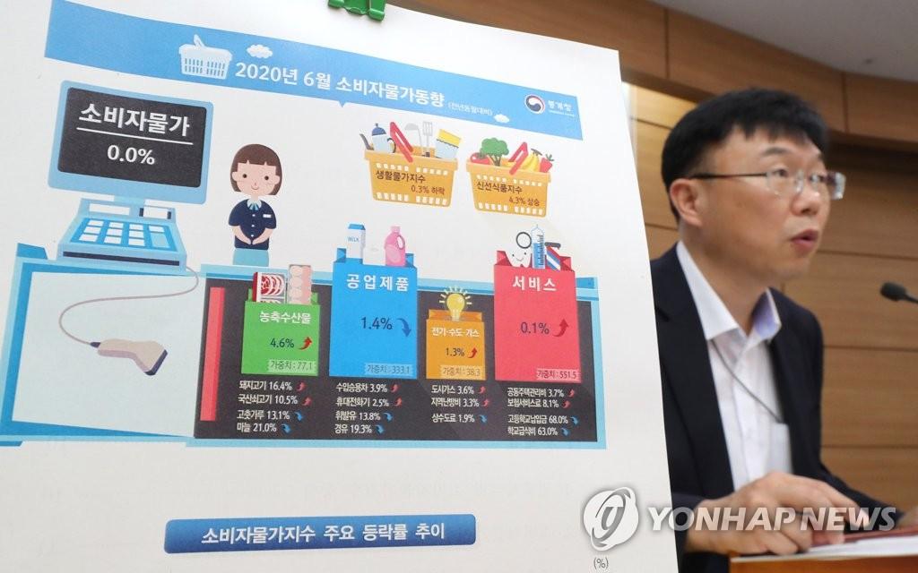 资料图片:7月2日,在韩国中央政府世宗办公楼,统计厅有关负责人介绍2020年6月份的CPI动向。 韩联社