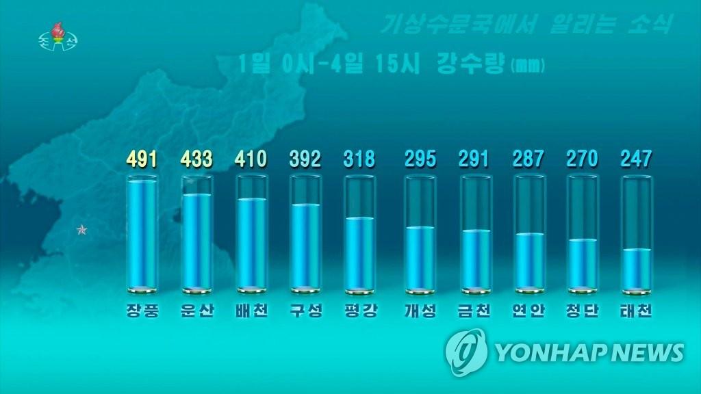 资料图片:图为朝鲜中央电视台4日报道的各地区降雨量。 韩联社/朝鲜央视画面截图(图片仅限韩国国内使用,严禁转载复制)