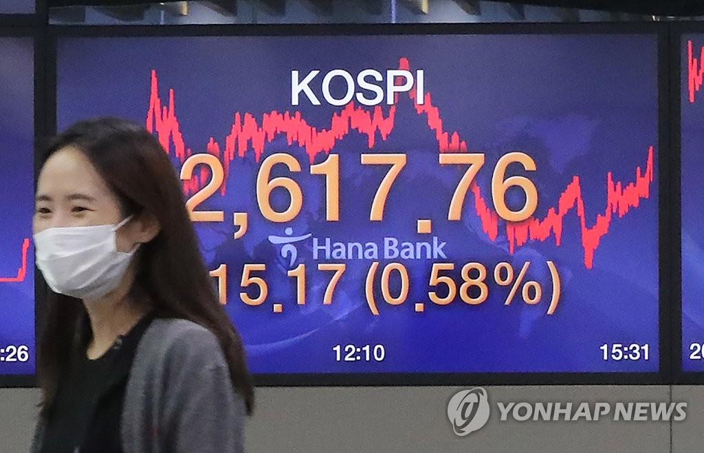 韩国KOSPI指数连续两天创新高