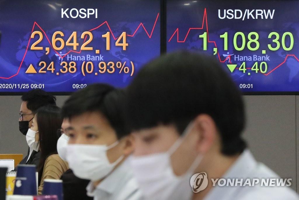 韩国KOSPI再创新高