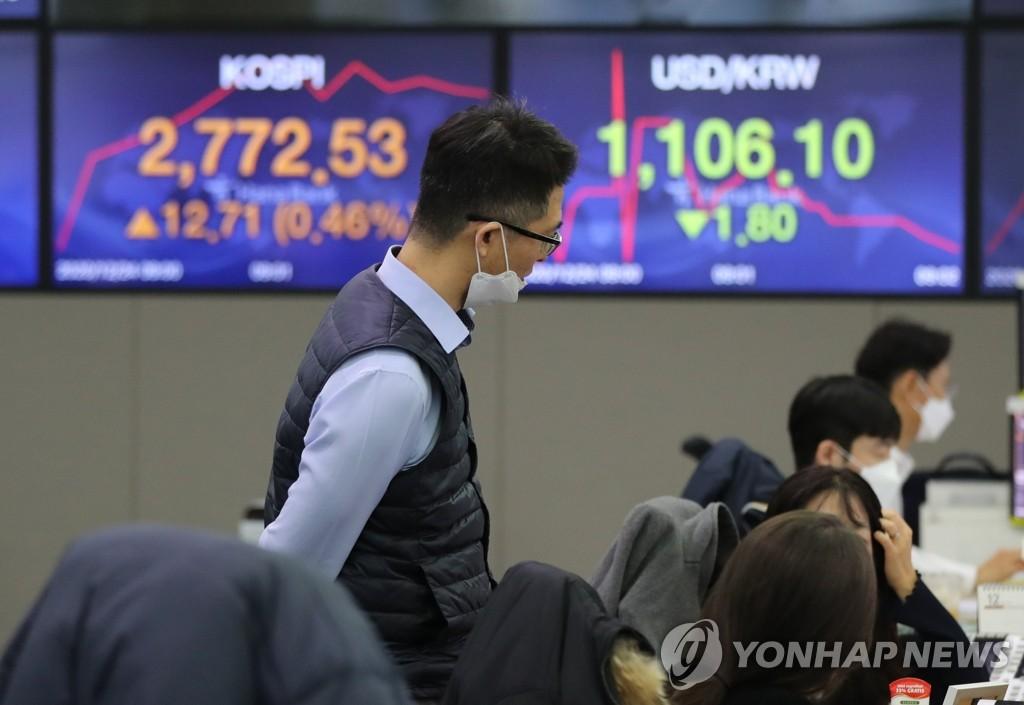 韩国KOSPI指数突破2800点创新高