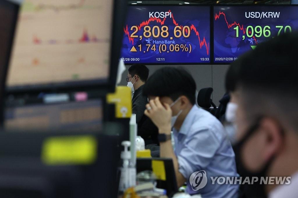 韩国综合股指KOSPI收红再创新高