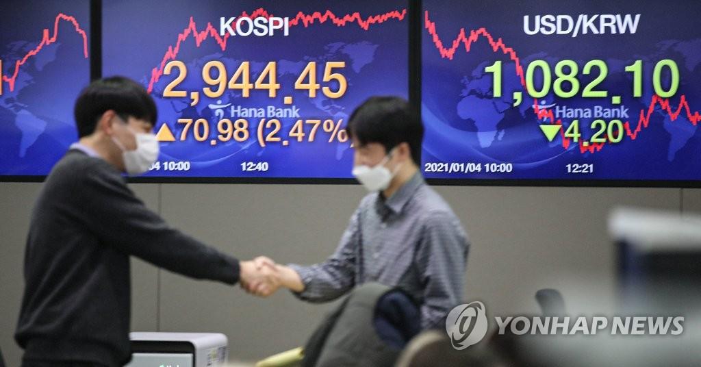 今年前4月外资持有韩国债券近1万亿元创新高