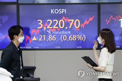 韩KOSPI收盘再创新高