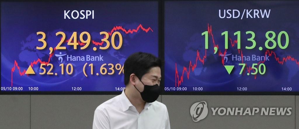 韩国KOSPI指数收盘再创新高
