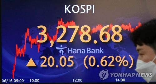 详讯:韩综合股指收盘价连续三天创新高