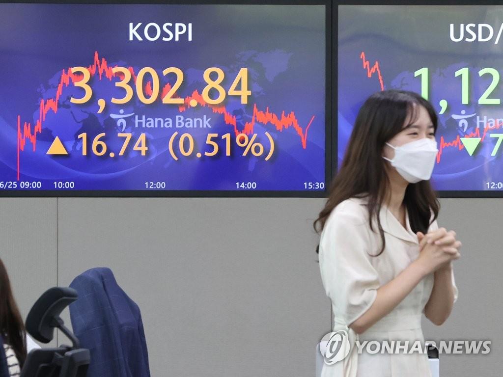 韩国综合股指收盘破3300点创纪录